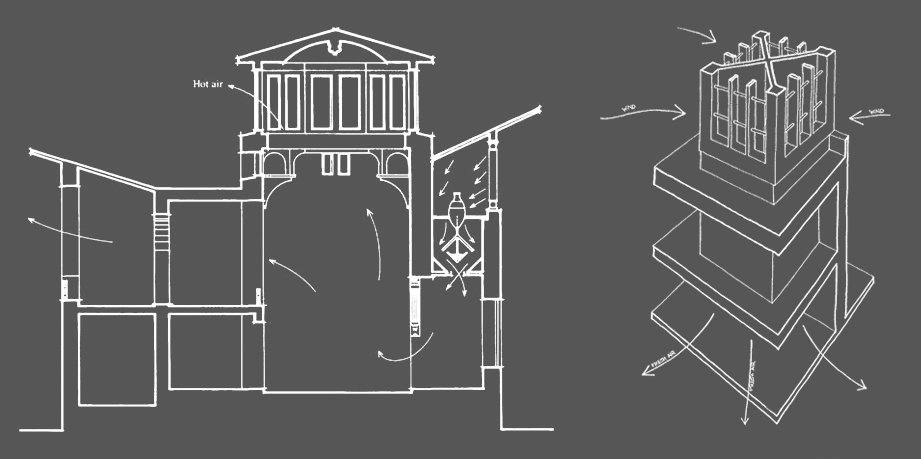 evaporative cooling tower diagram water tower diagram