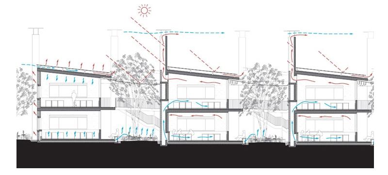 Classroom Ventilation Design ~ A damascus school revives traditional cooling techniques