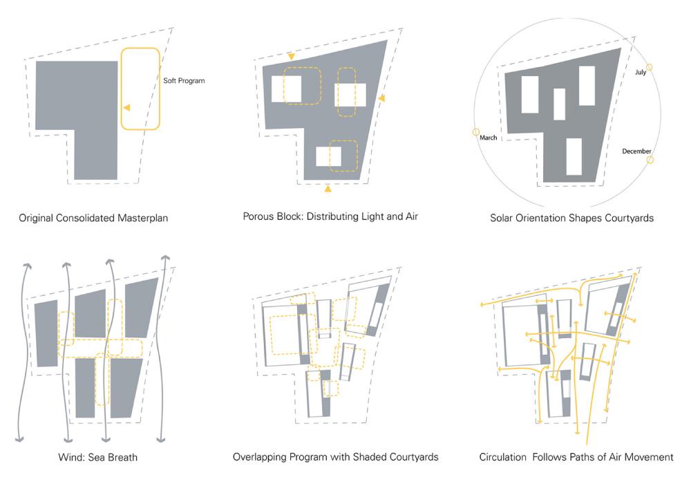 external image Charles-Hostler-Center-Design-process-studies-showing ...